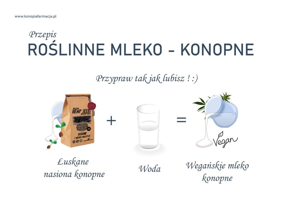 mleko roślinne konopne